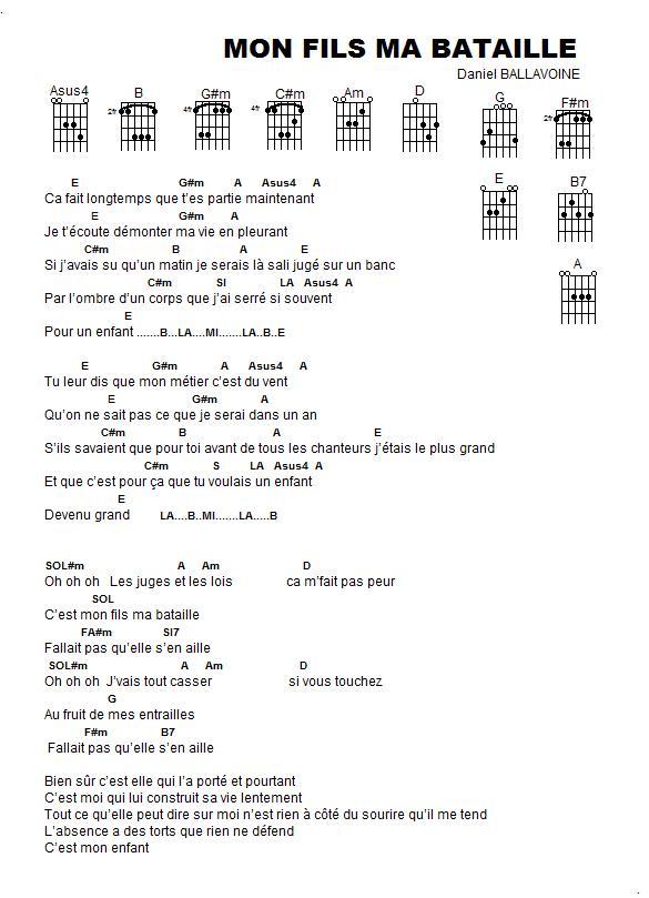 accord guitare gm